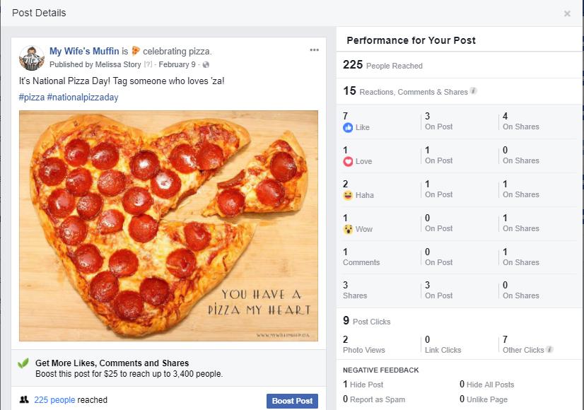 PizzaPostDetails